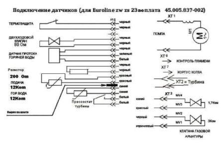 Схема расположения датчиков платы для серии Junkers Euroline (используется при обнаружении залипших контактов на реле)