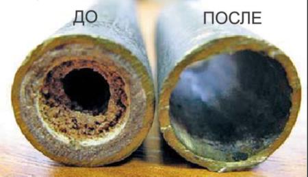 Чистка теплообменников от накипи